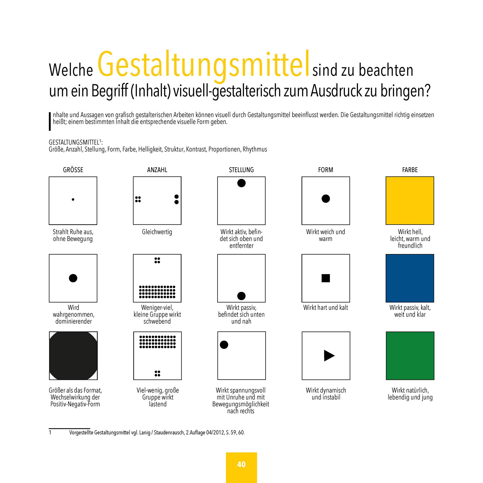 Beste Freie Färbung Nach Anzahl Der Seiten Ideen - Malvorlagen Von ...