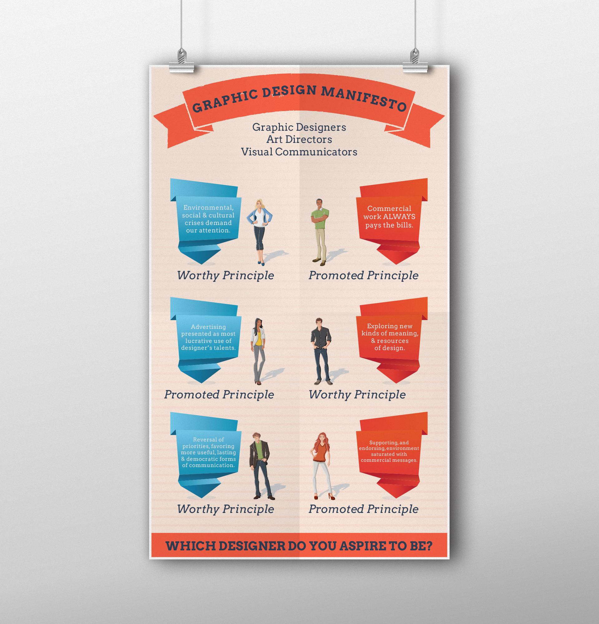xolani radebe design infographic poster design