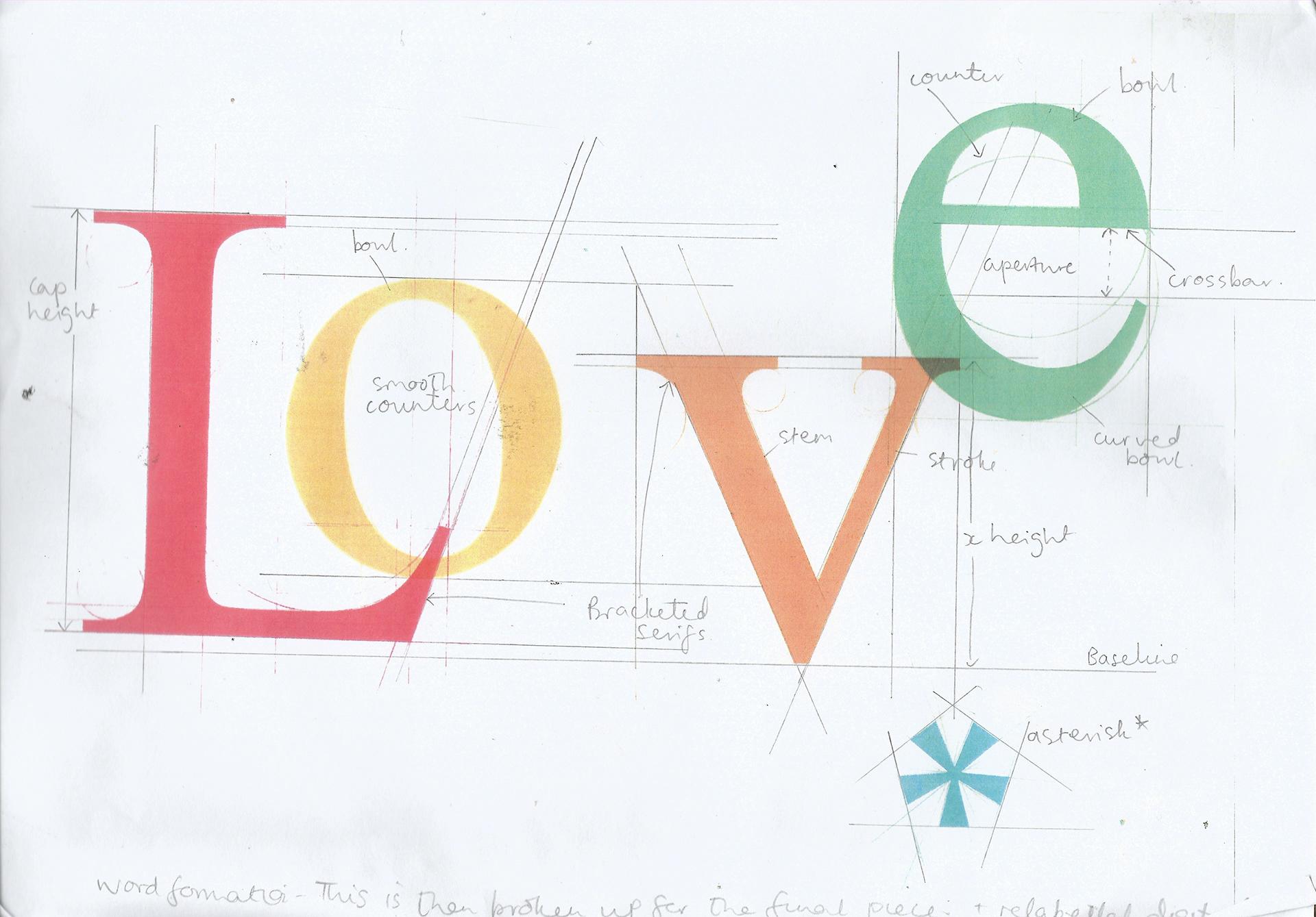alex edwards - Exploring Typography: Anatomy of type