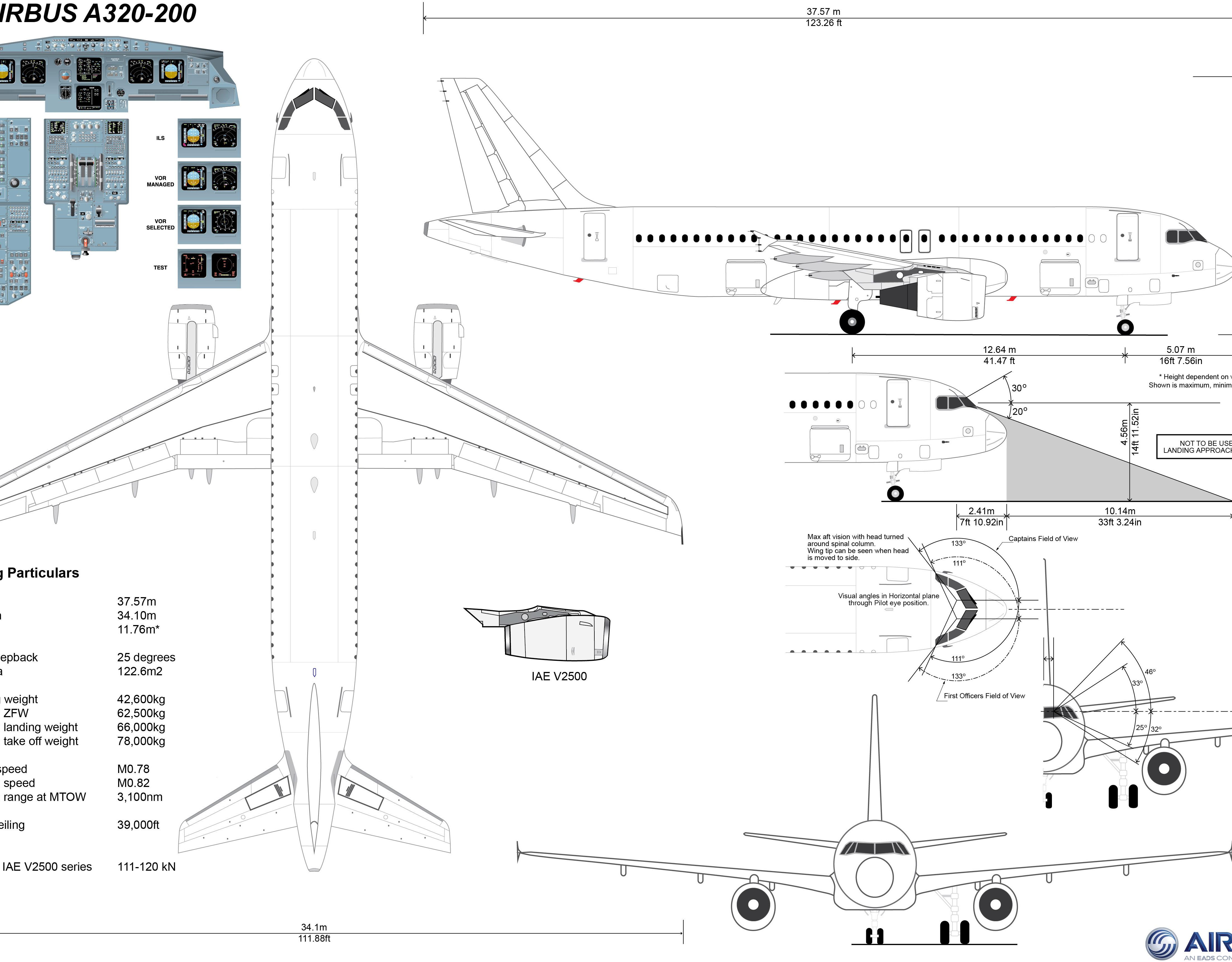 Glyn Chadwick - Airbus...