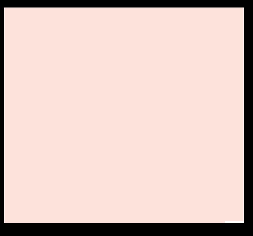 Frida Hefte