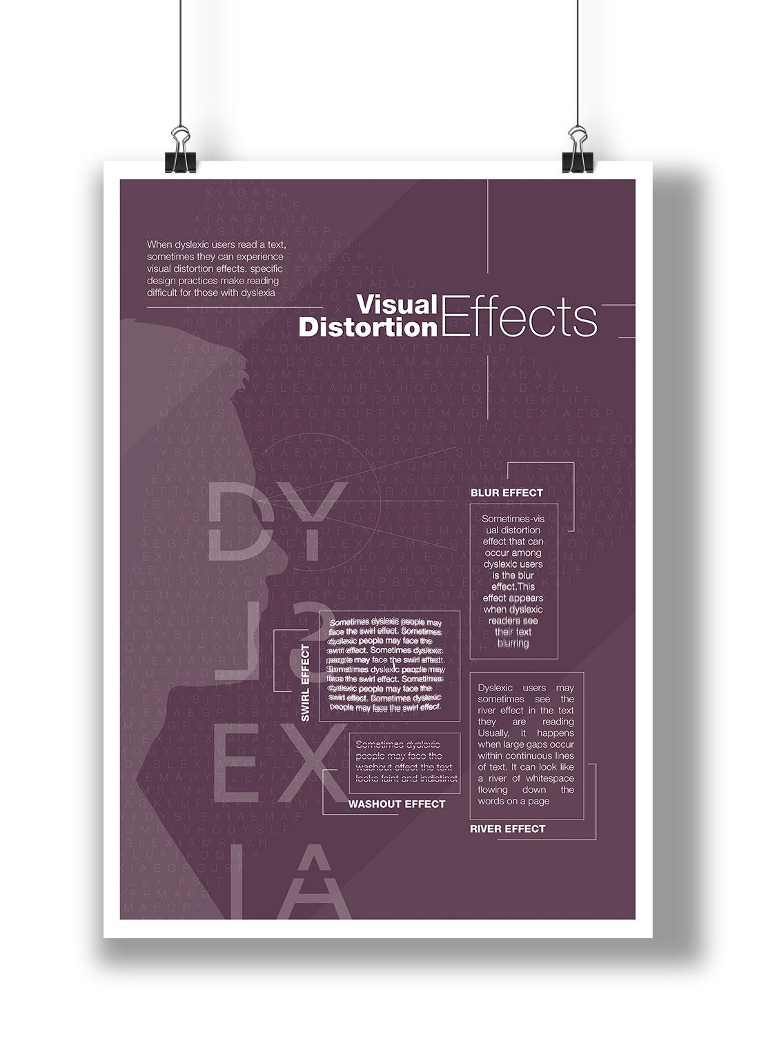 The Advantages Of Dyslexia And Why E >> Iulia Sartasiova Portfolio Series Of Posters About Dyslexia