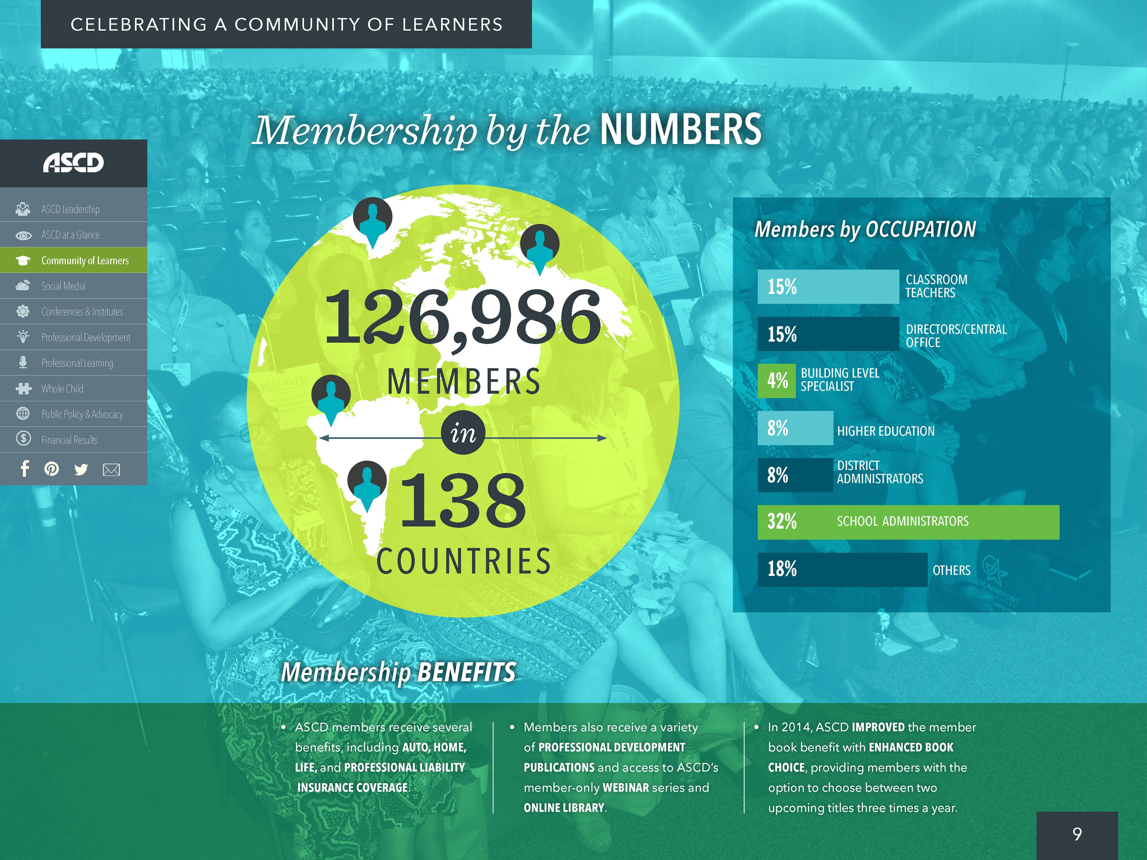 uvimco annual report 2014