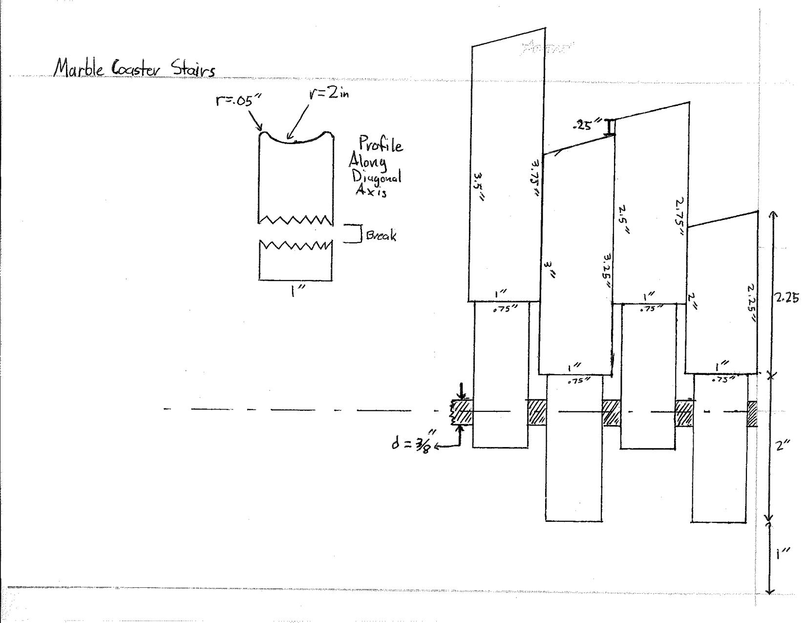 Alexander Murphy Marble Rollercoaster Diagram