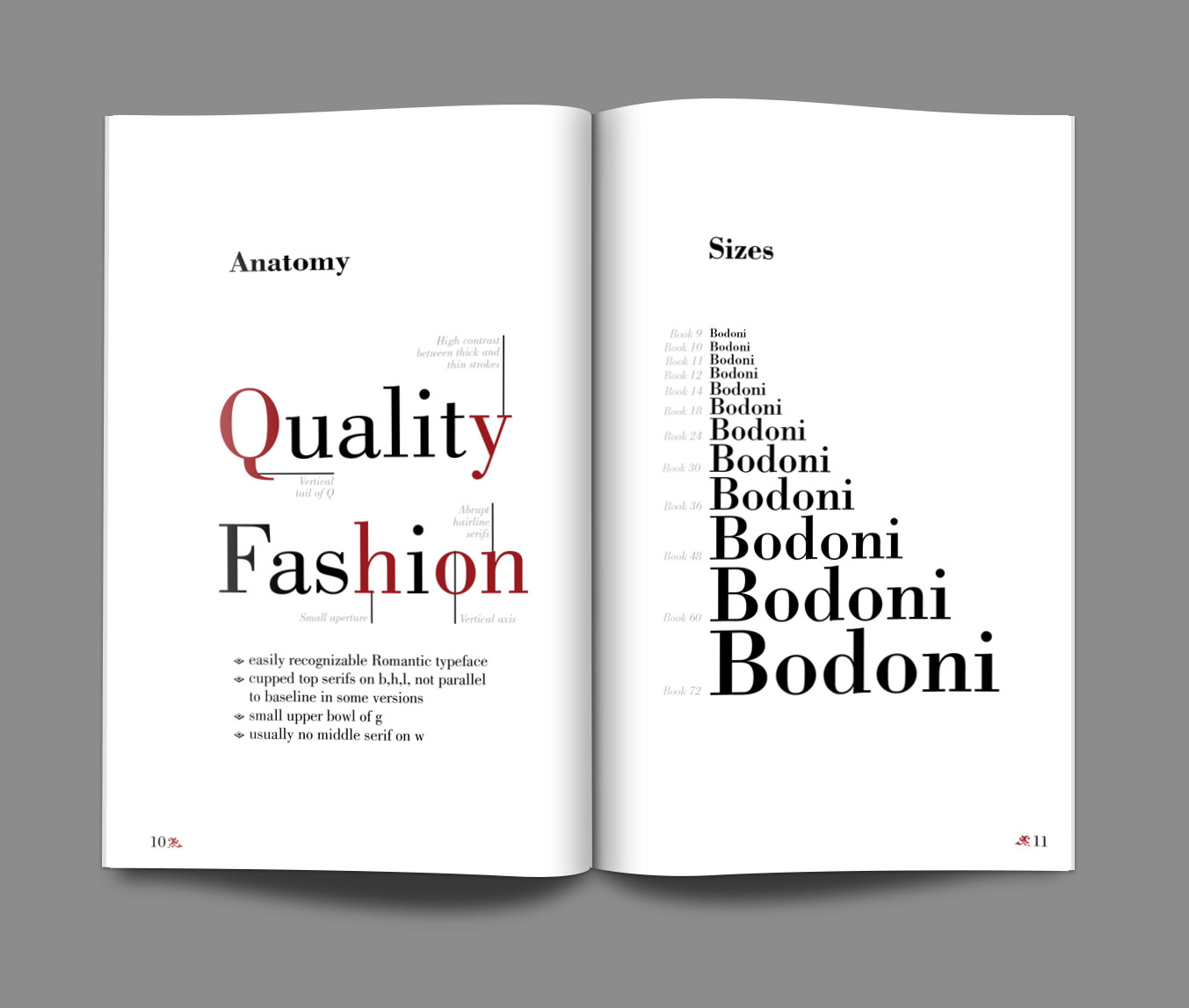 As It Is Commonly Used A Masthead For Fashion Magazines I Designed The Book To Have Theme