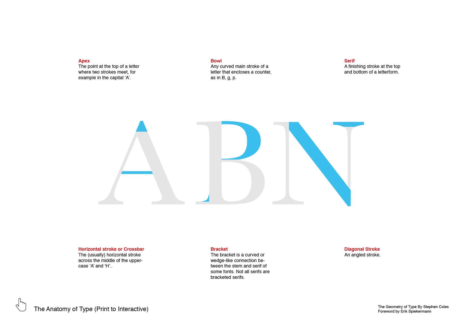 luke tremaine - Interactive piece using Indesign on Typography & Colour