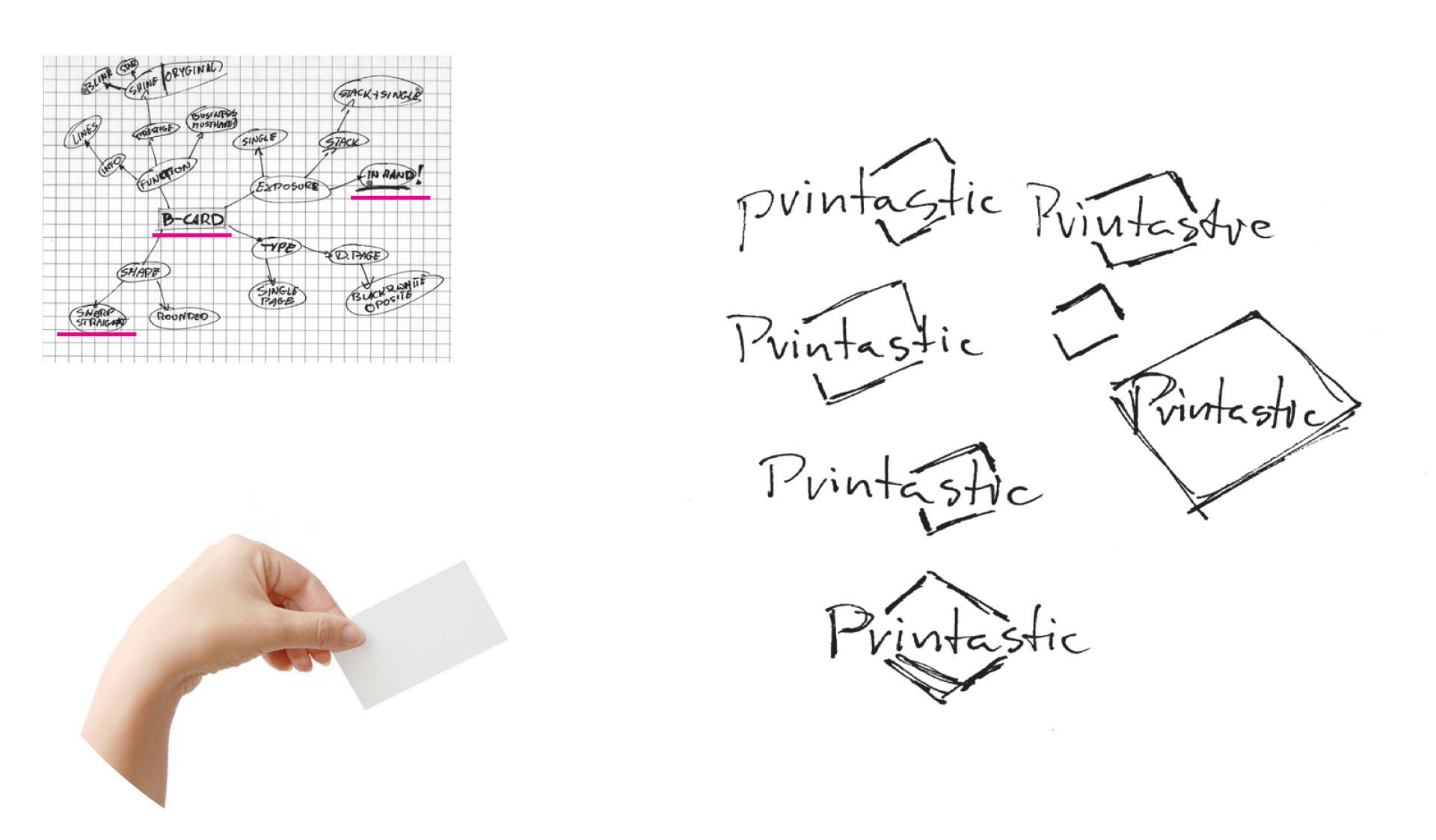 Projektowanie logo i marka i print i www printastic user will create custom product design on the website products include business cards brochures stickers postcards t shirts canvas prints and more reheart Images