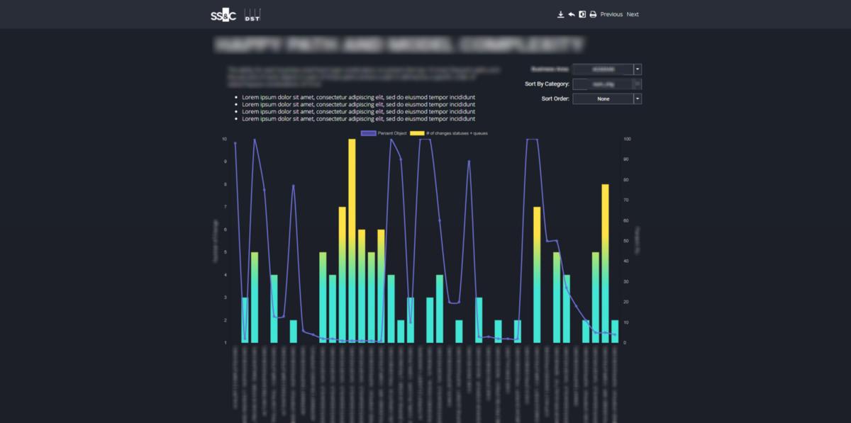 Gracie Xia - Data Visualization @ IFDS