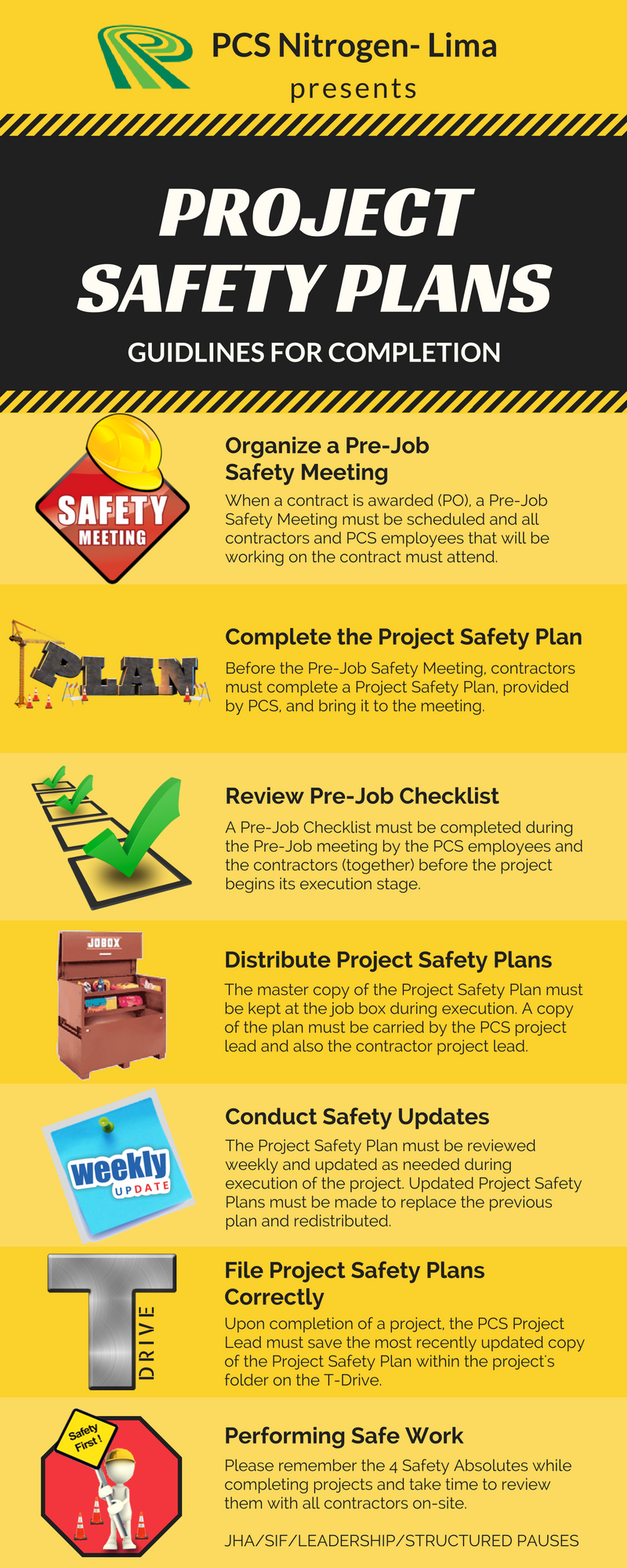 Sadie Park - PROJECT SAFETY PLANS