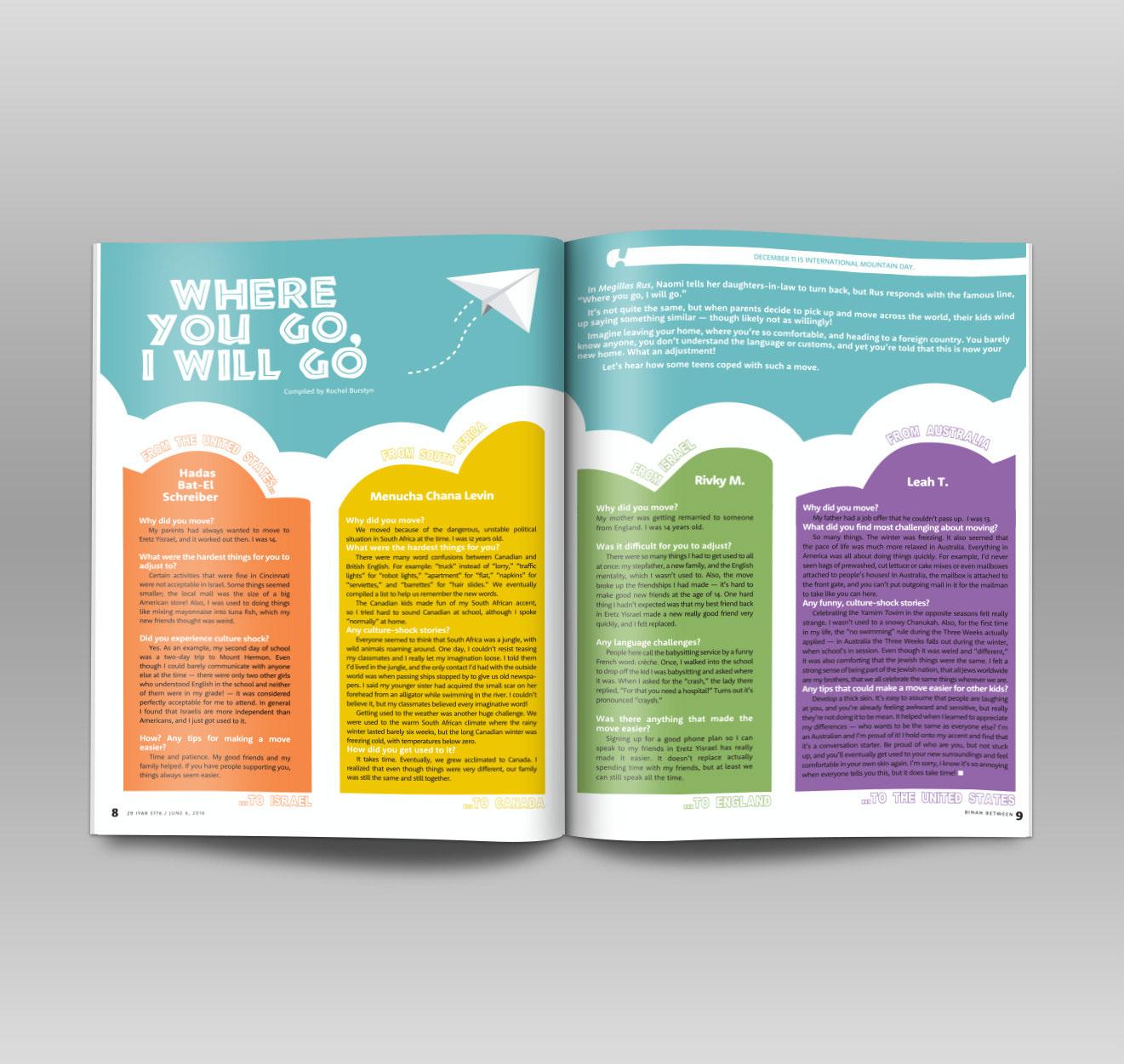 Best Game Design Magazine