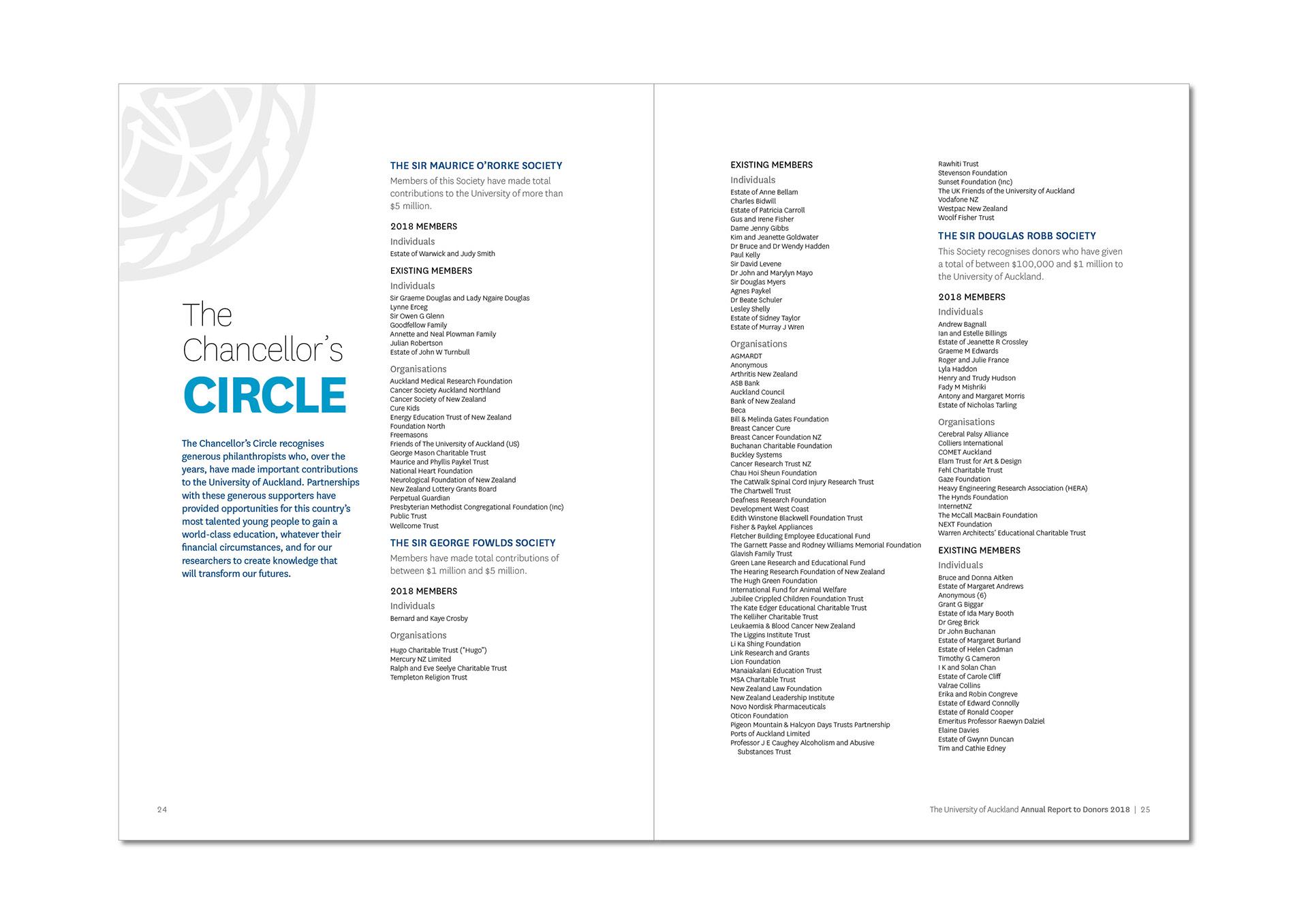 Timberlake Studio Ltd - Annual Reports