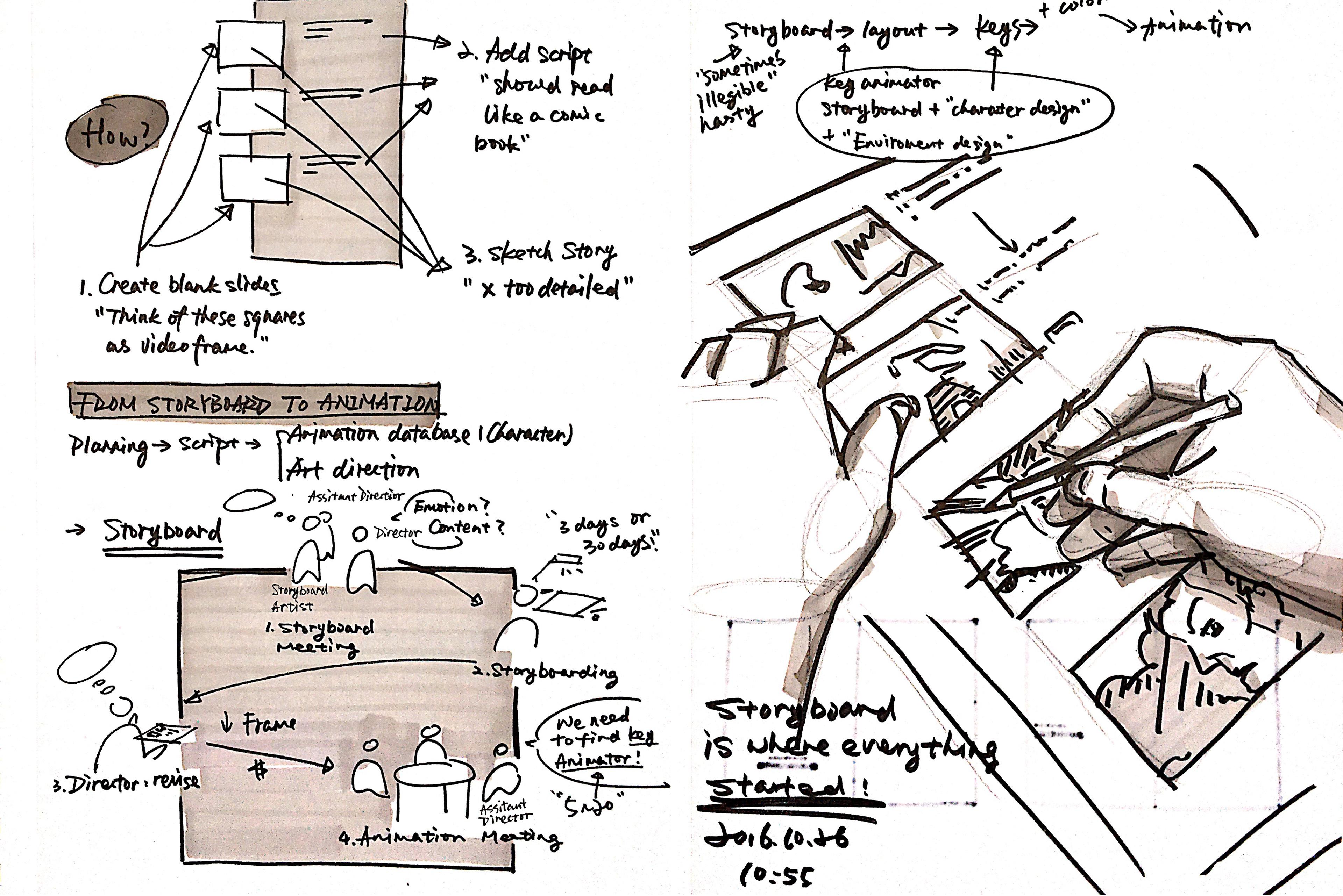 YUNTING LIU - Sketches