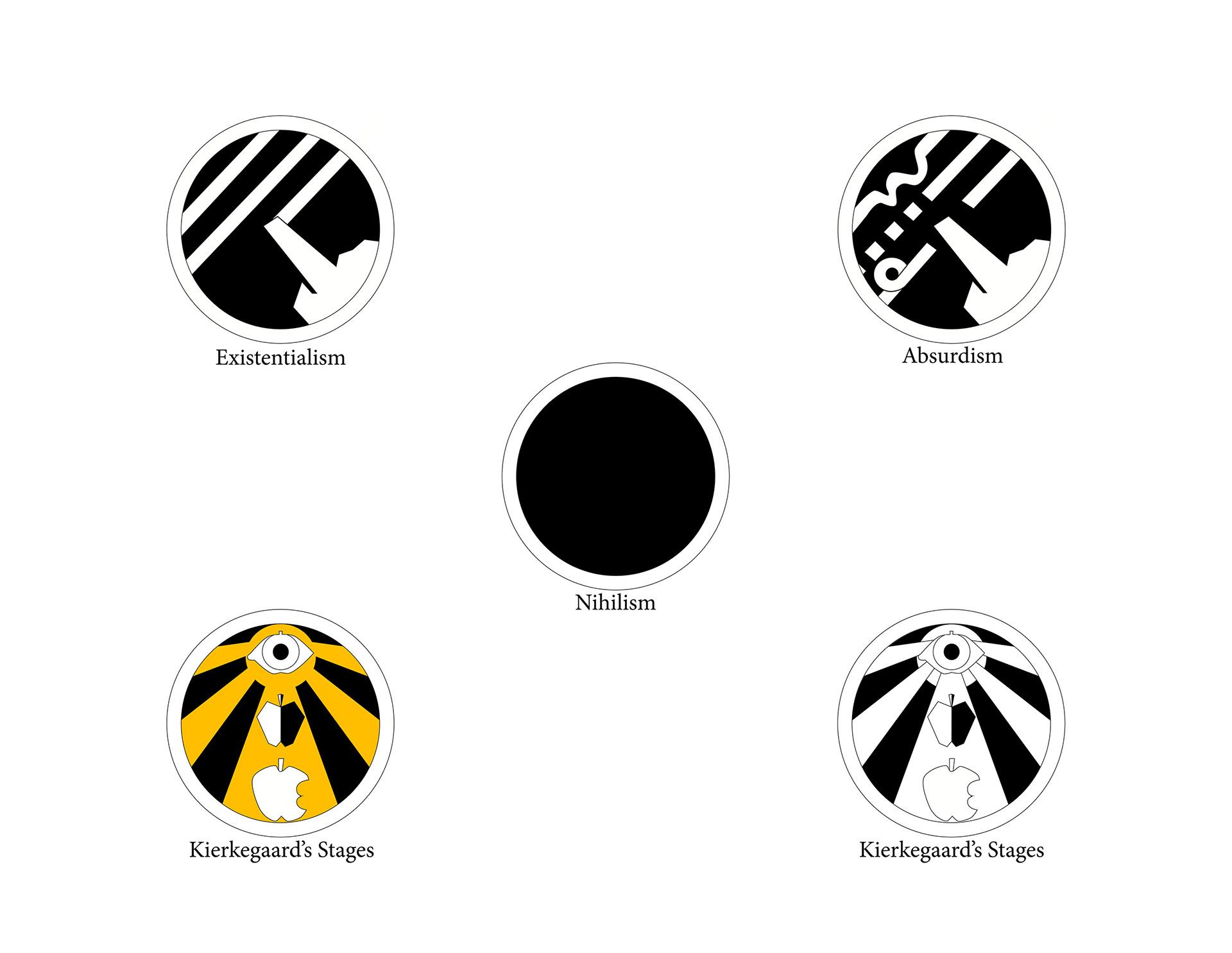 Paul Madsen Existential Symbols