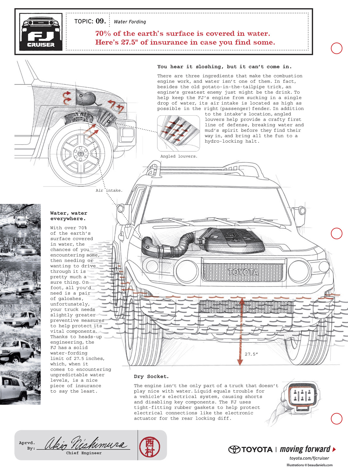 Technical Illustration Beau And Alan Daniels Toyota Fj Cruiser Ads Auxiliary Lights Wiring Diagram Water Fording